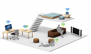 home-network-services