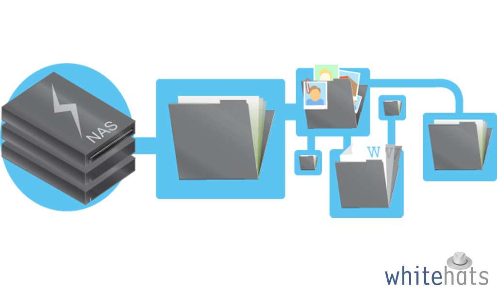 Data Archiving-IT support services in Dubai-WhitehatsSupport
