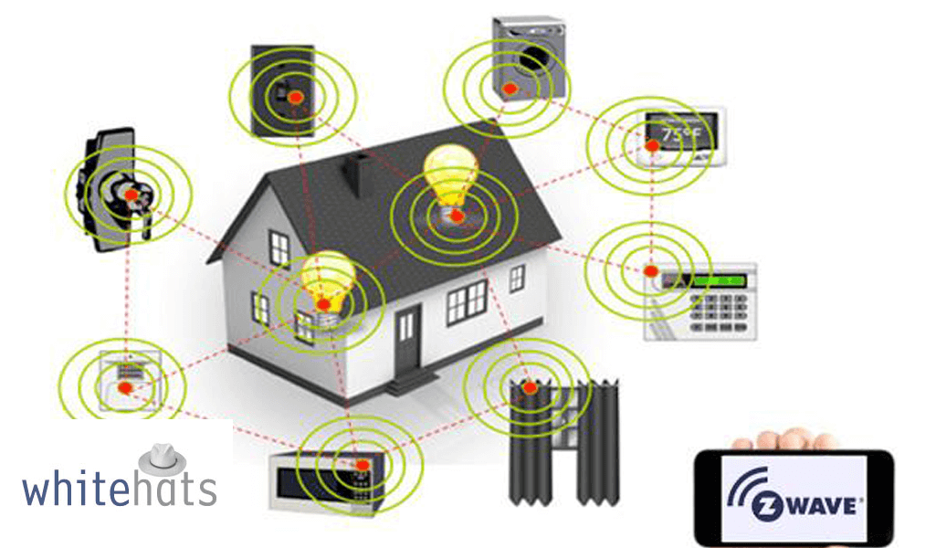 Energy Saving-House Surveillance Security System in Dubai-WhitehatsSupport